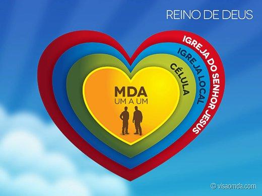 Visão MDA5